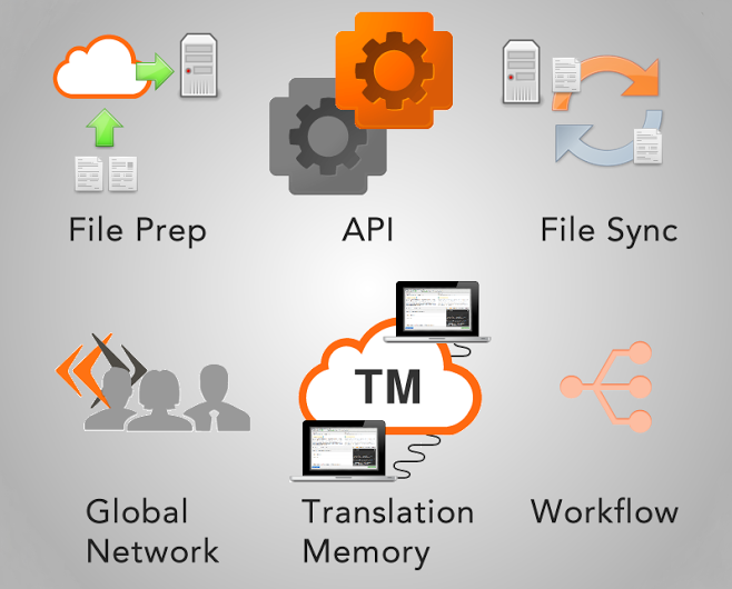 Key Features of a TMS